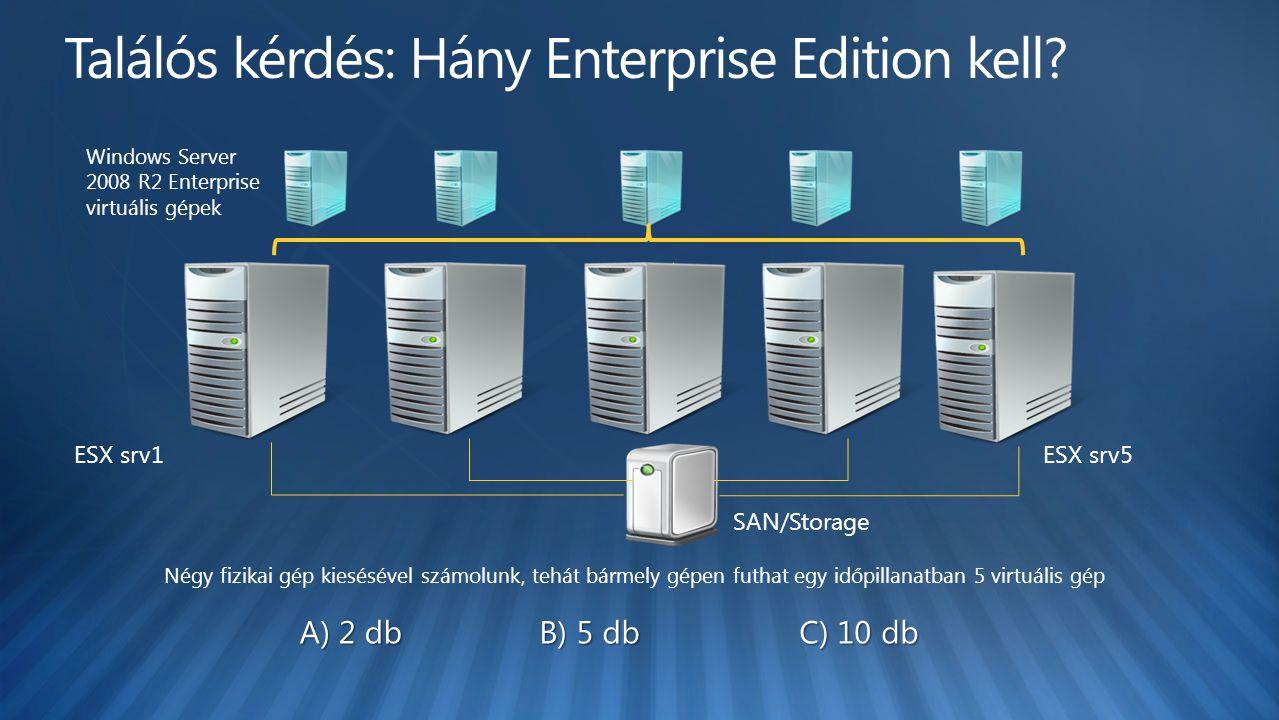 Találós kérdés: Hány Enterprise Edition kell