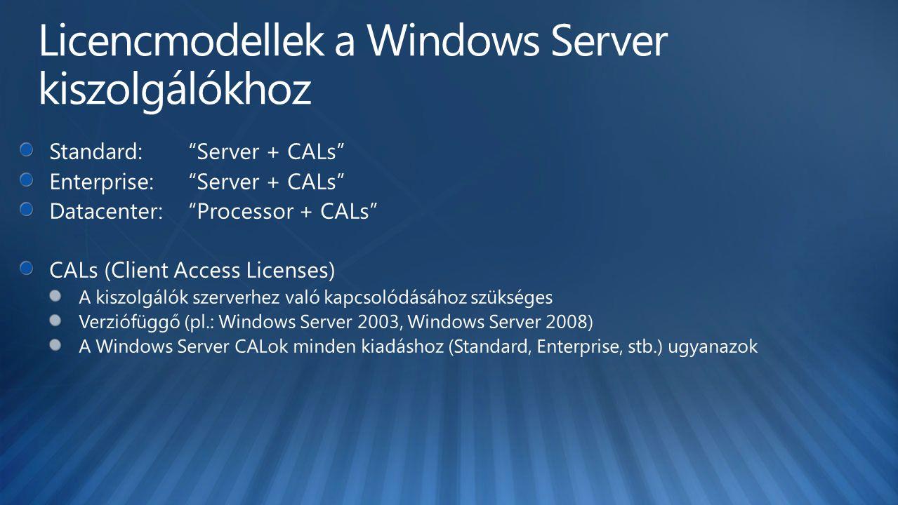 Licencmodellek a Windows Server kiszolgálókhoz