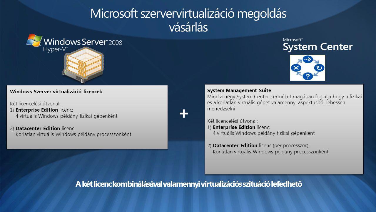 Microsoft szervervirtualizáció megoldás vásárlás