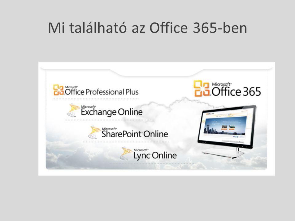Mi található az Office 365-ben