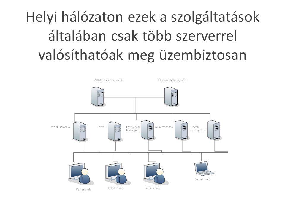 Helyi hálózaton ezek a szolgáltatások általában csak több szerverrel valósíthatóak meg üzembiztosan