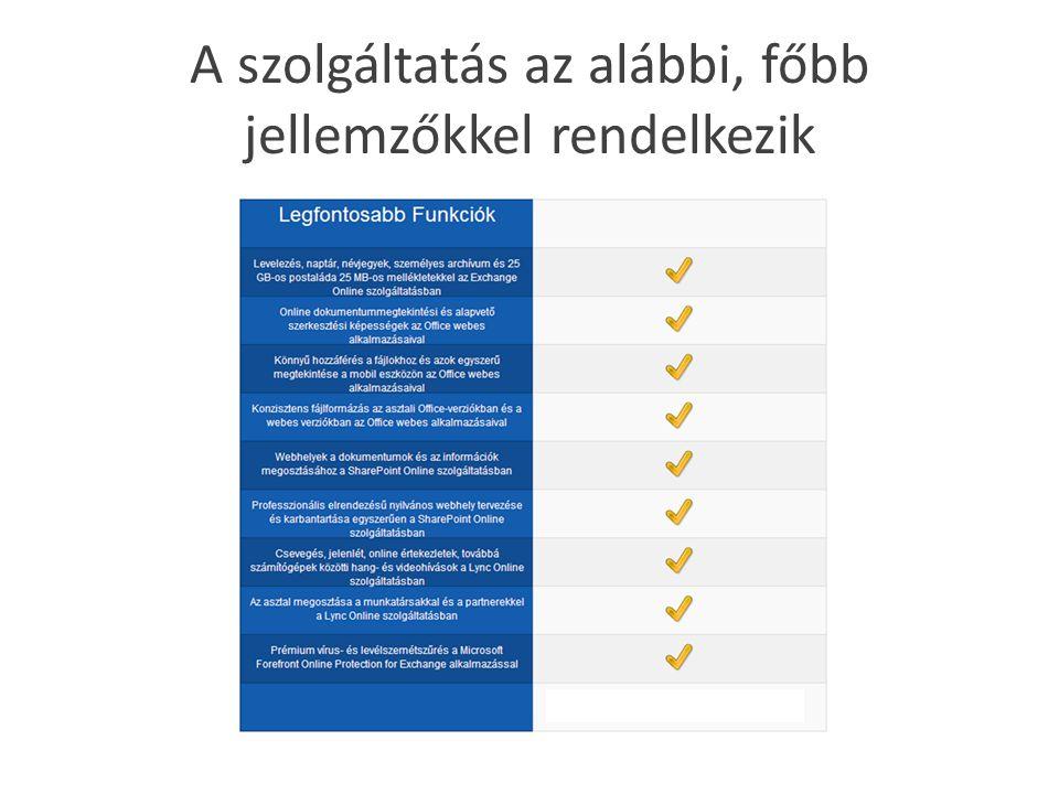 A szolgáltatás az alábbi, főbb jellemzőkkel rendelkezik