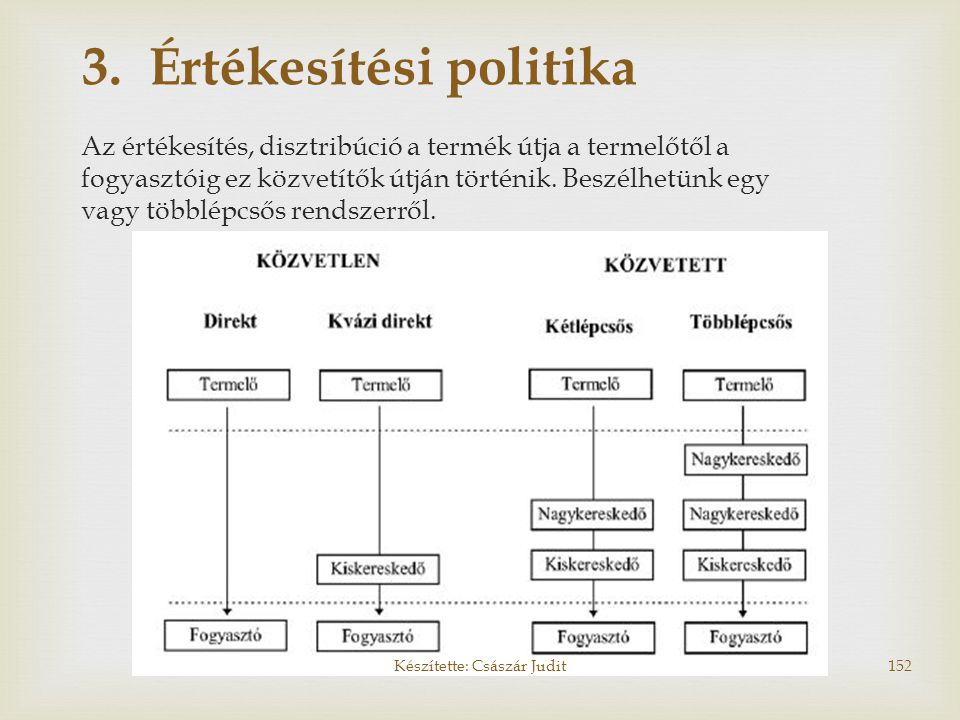 3. Értékesítési politika