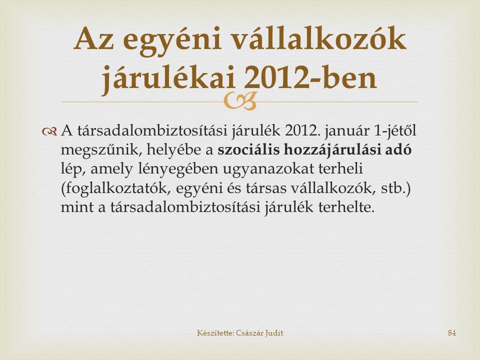 Az egyéni vállalkozók járulékai 2012-ben