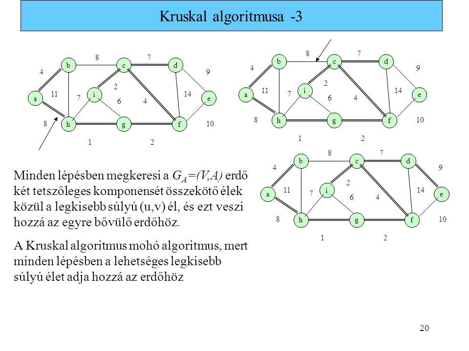 Kruskal algoritmusa -3 a. b. i. h. g. c. f. e. d. 1. 7. 4. 8. 9. 11. 6. 2. 14. 10.