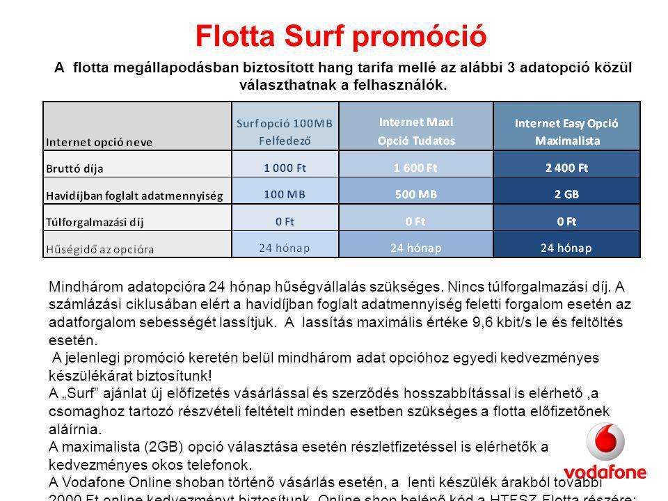 Flotta Surf promóció A flotta megállapodásban biztosított hang tarifa mellé az alábbi 3 adatopció közül választhatnak a felhasználók.