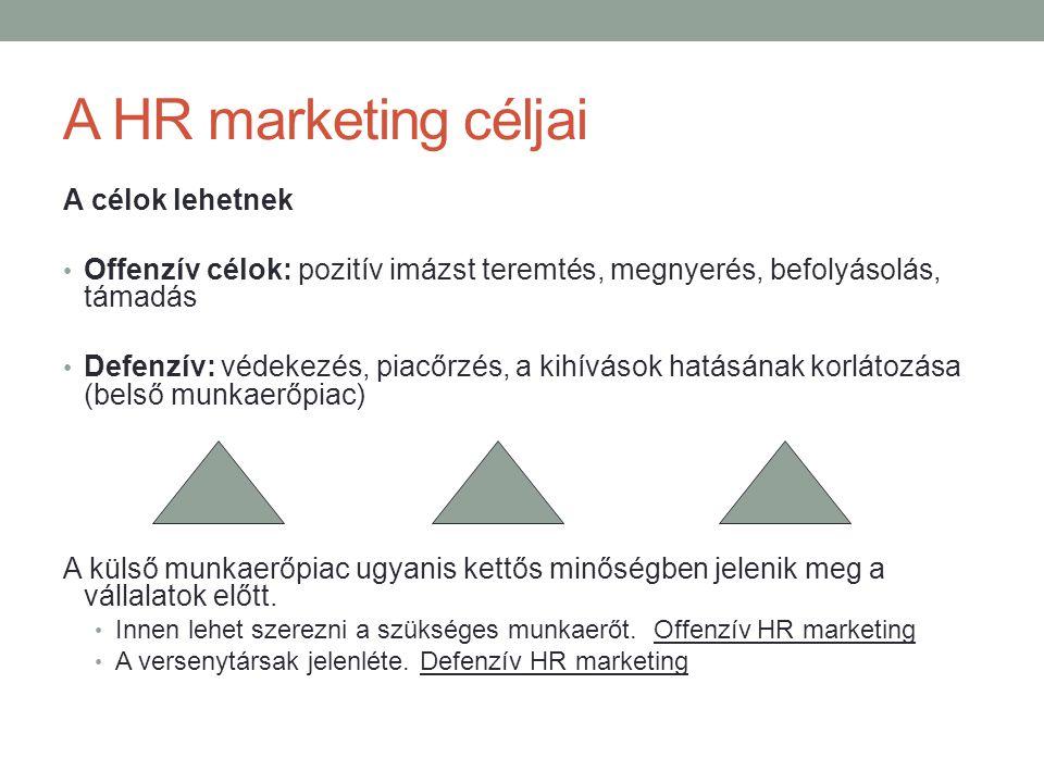 A HR marketing céljai A célok lehetnek