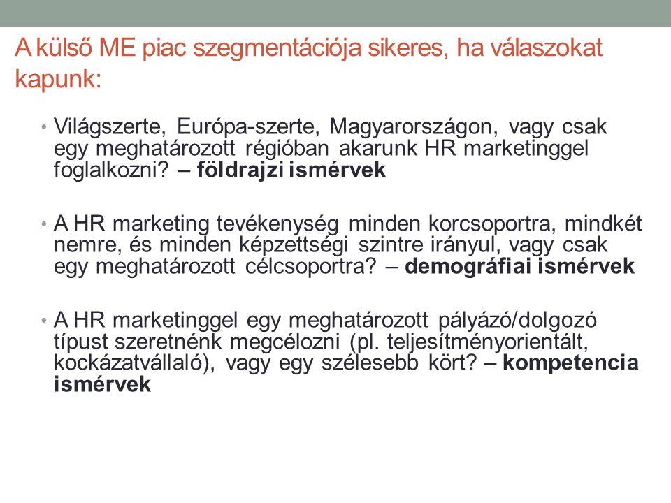 A külső ME piac szegmentációja sikeres, ha válaszokat kapunk: