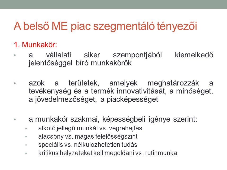 A belső ME piac szegmentáló tényezői