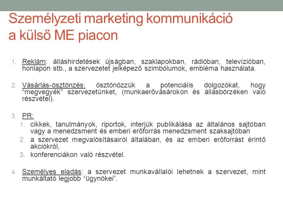 Személyzeti marketing kommunikáció a külső ME piacon