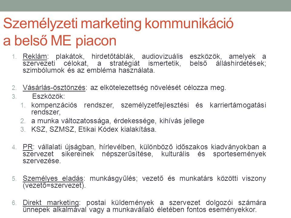 Személyzeti marketing kommunikáció a belső ME piacon