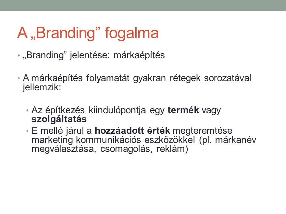 """A """"Branding fogalma """"Branding jelentése: márkaépítés"""