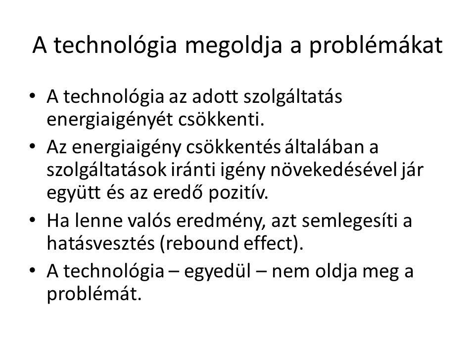 A technológia megoldja a problémákat
