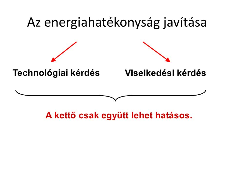 Az energiahatékonyság javítása