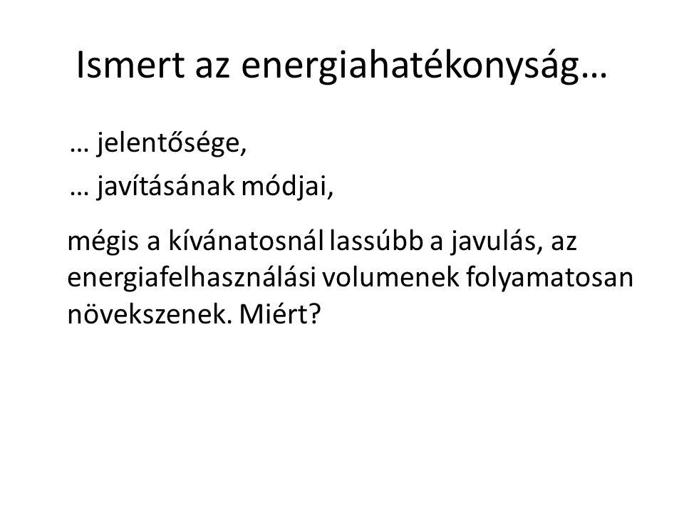 Ismert az energiahatékonyság…