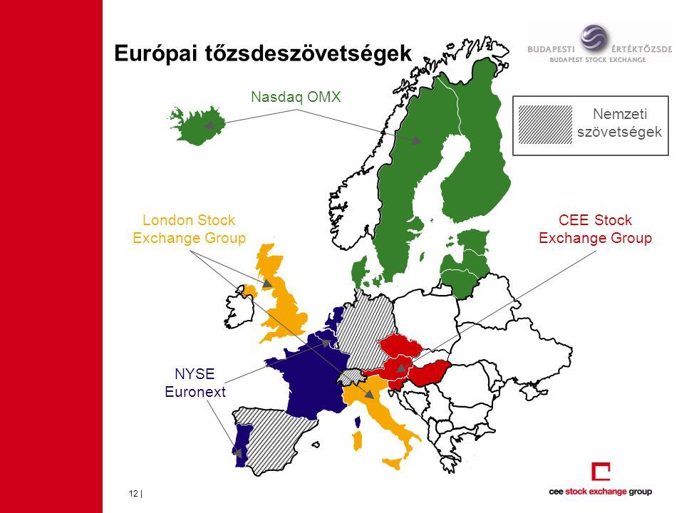 Európai tőzsdeszövetségek