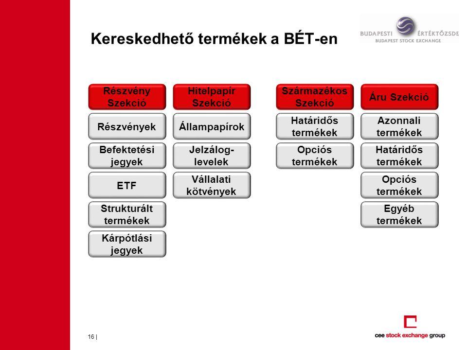 Kereskedhető termékek a BÉT-en