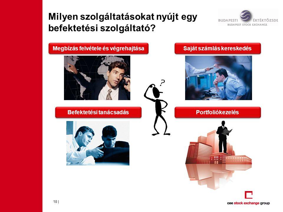 Milyen szolgáltatásokat nyújt egy befektetési szolgáltató