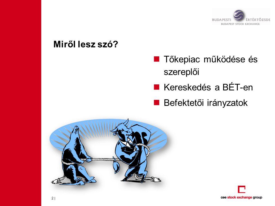 Miről lesz szó Tőkepiac működése és szereplői Kereskedés a BÉT-en Befektetői irányzatok