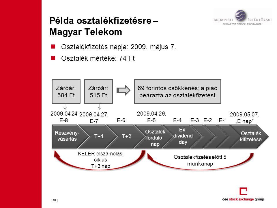 Példa osztalékfizetésre – Magyar Telekom