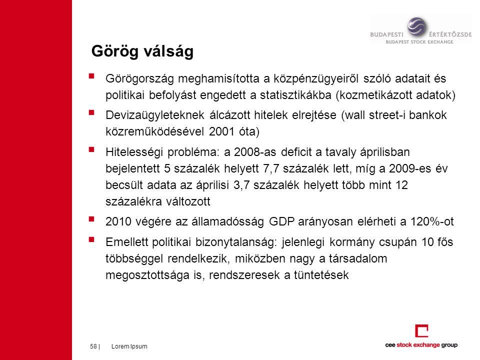Görög válság Görögország meghamisította a közpénzügyeiről szóló adatait és politikai befolyást engedett a statisztikákba (kozmetikázott adatok)
