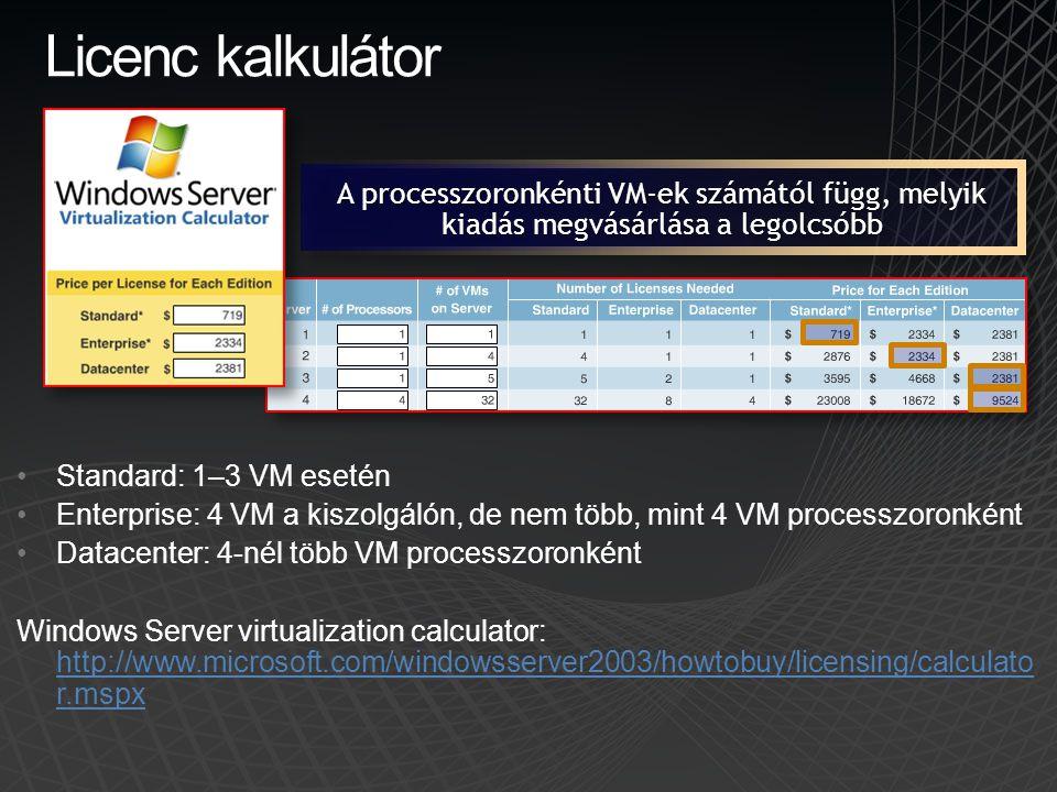 Licenc kalkulátor A processzoronkénti VM-ek számától függ, melyik kiadás megvásárlása a legolcsóbb.