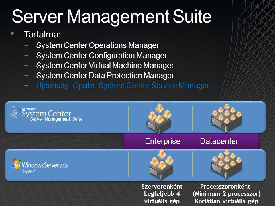 Server Management Suite