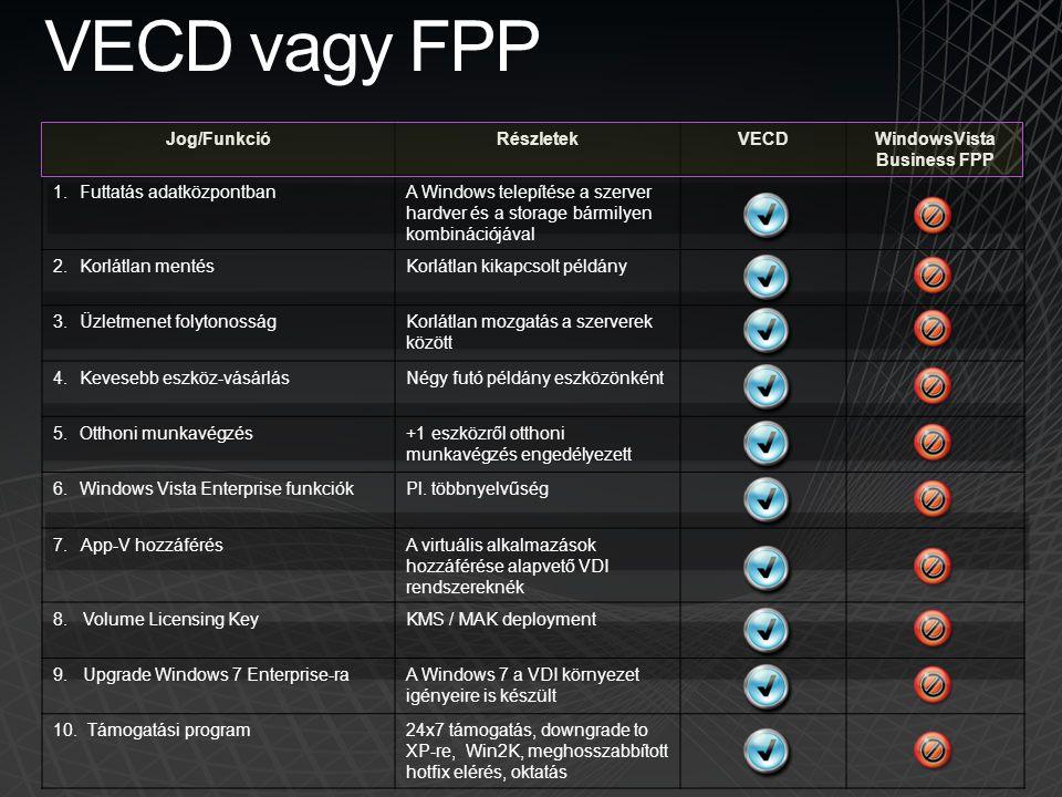 WindowsVista Business FPP