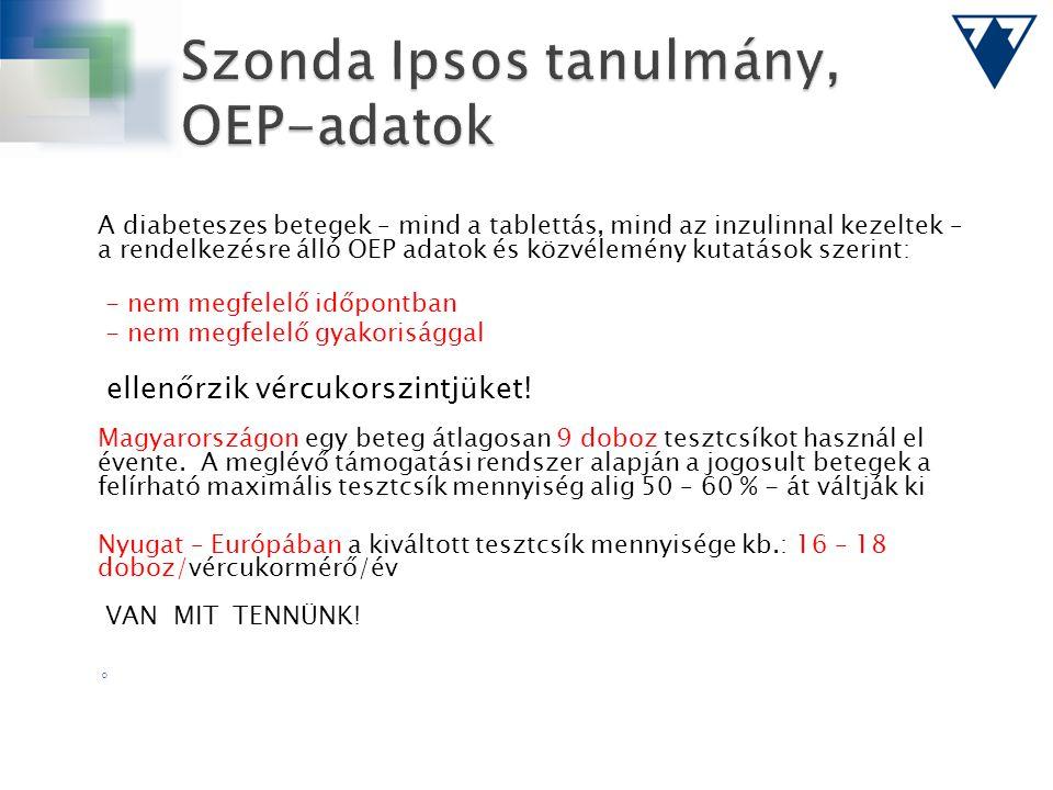 Szonda Ipsos tanulmány, OEP-adatok