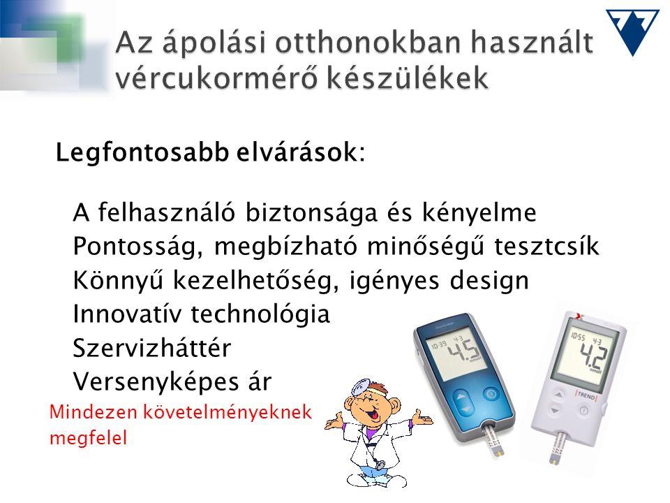 Az ápolási otthonokban használt vércukormérő készülékek