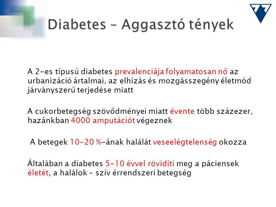 Diabetes – Aggasztó tények