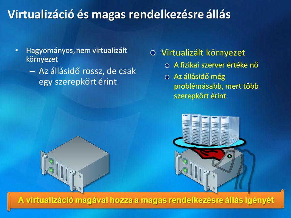 Virtualizáció és magas rendelkezésre állás