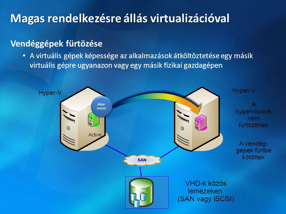 Magas rendelkezésre állás virtualizációval