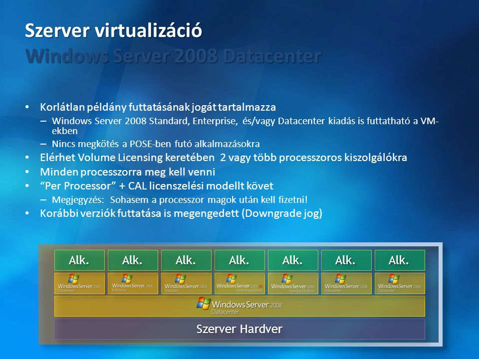 Szerver virtualizáció Windows Server 2008 Datacenter