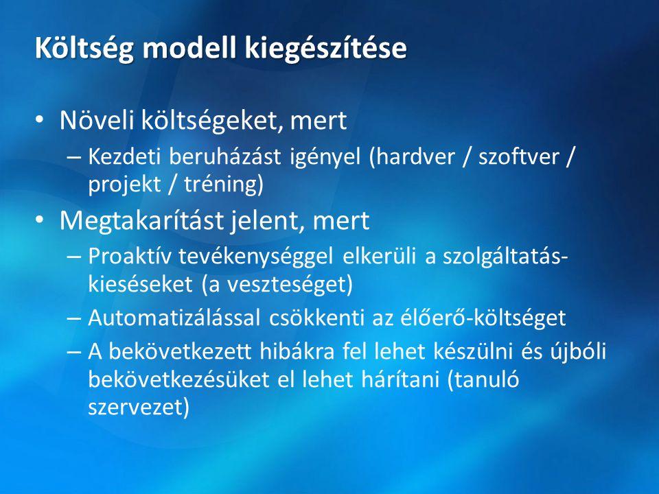Költség modell kiegészítése