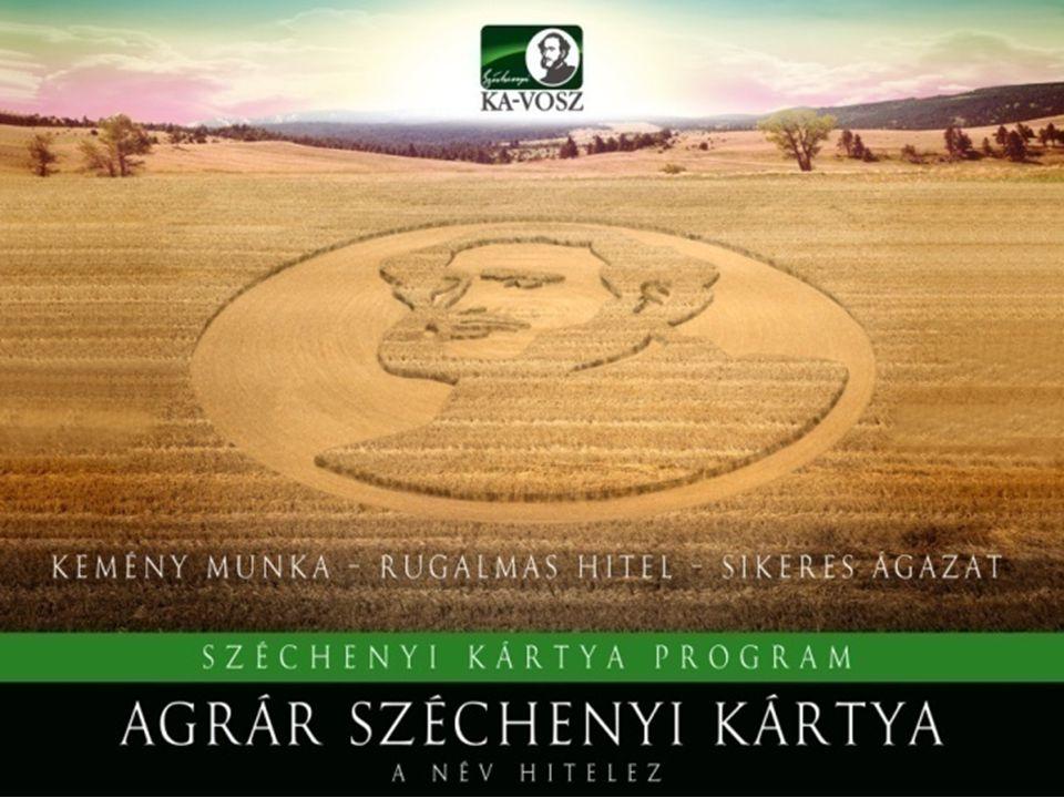 Agrár Széchenyi Kártya Folyószámlahitel