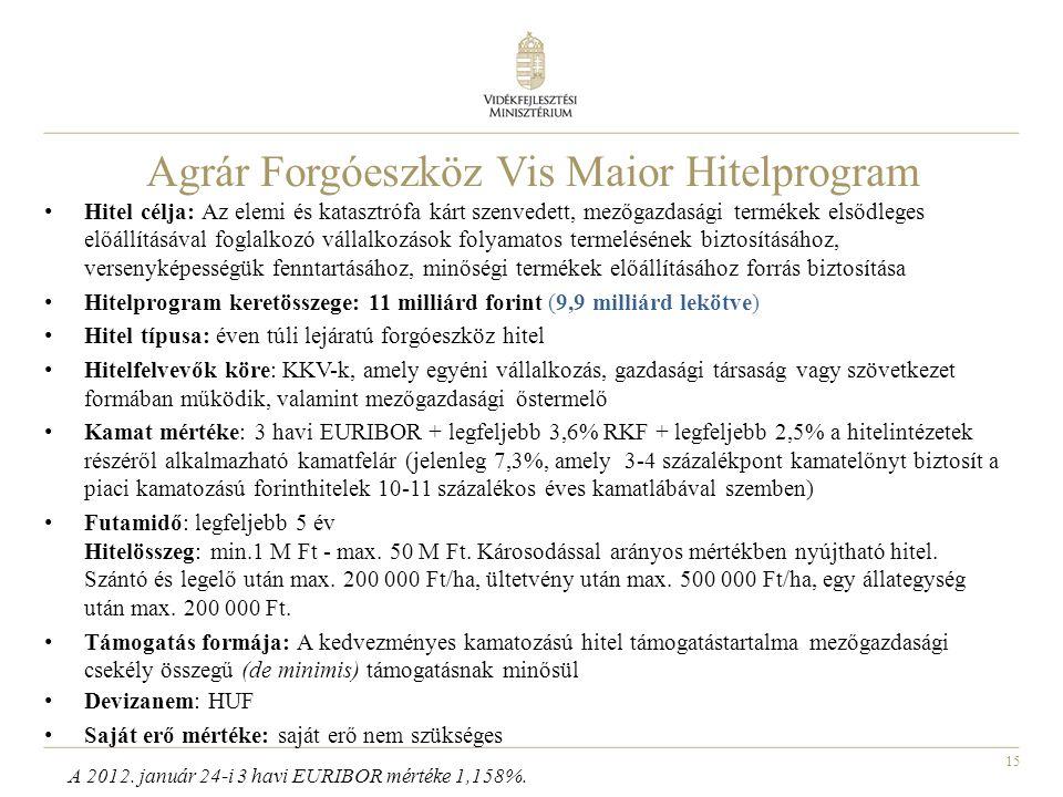Agrár Forgóeszköz Vis Maior Hitelprogram