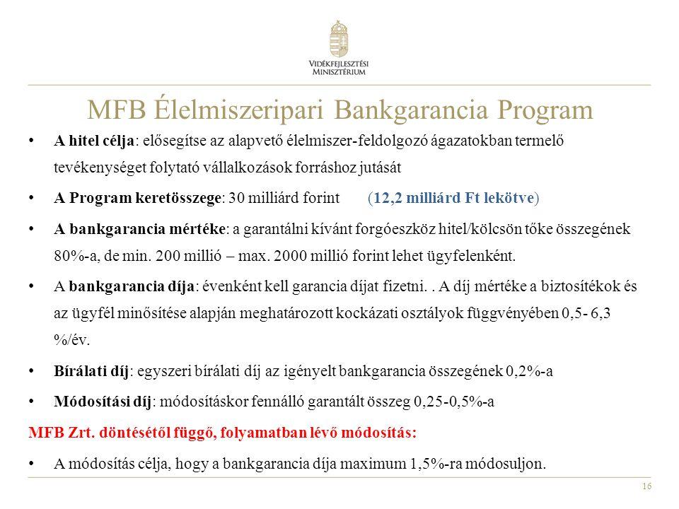 MFB Élelmiszeripari Bankgarancia Program