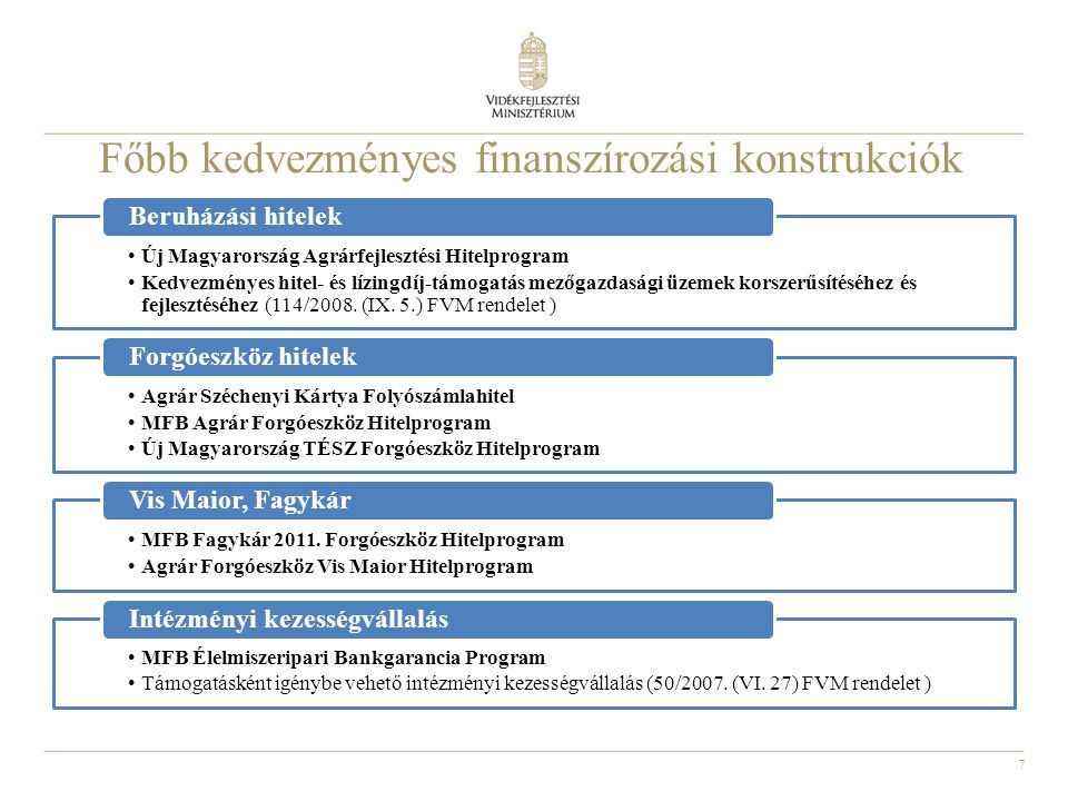 Főbb kedvezményes finanszírozási konstrukciók