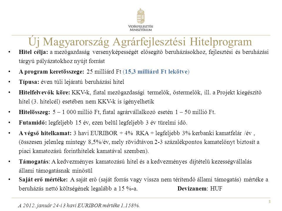 Új Magyarország Agrárfejlesztési Hitelprogram
