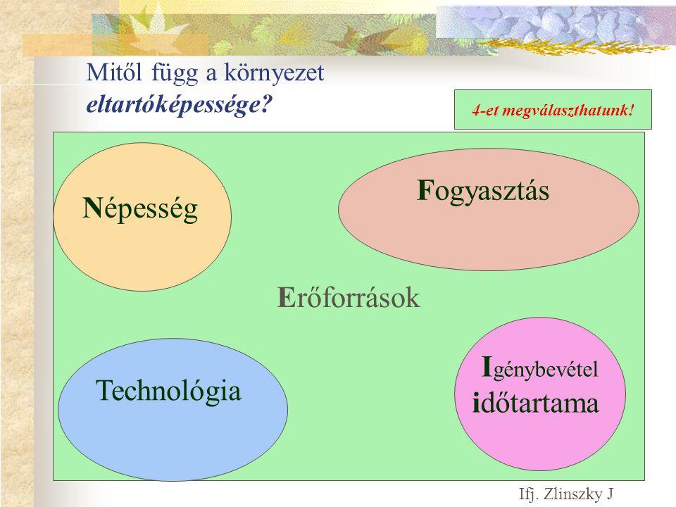 Mitől függ a környezet eltartóképessége