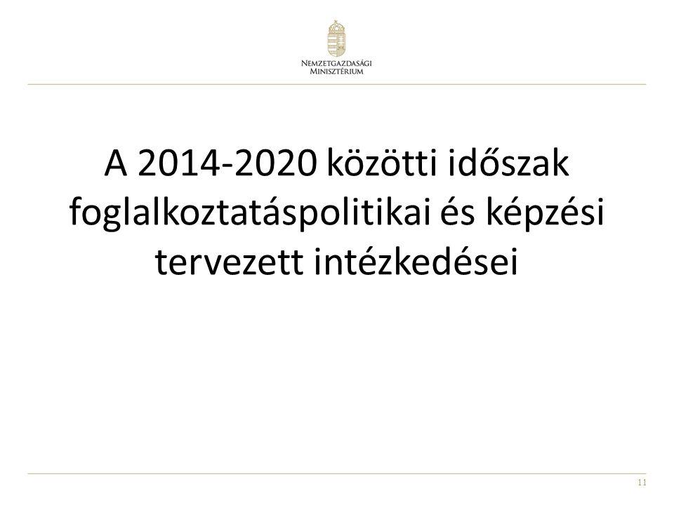 A 2014-2020 közötti időszak foglalkoztatáspolitikai és képzési tervezett intézkedései