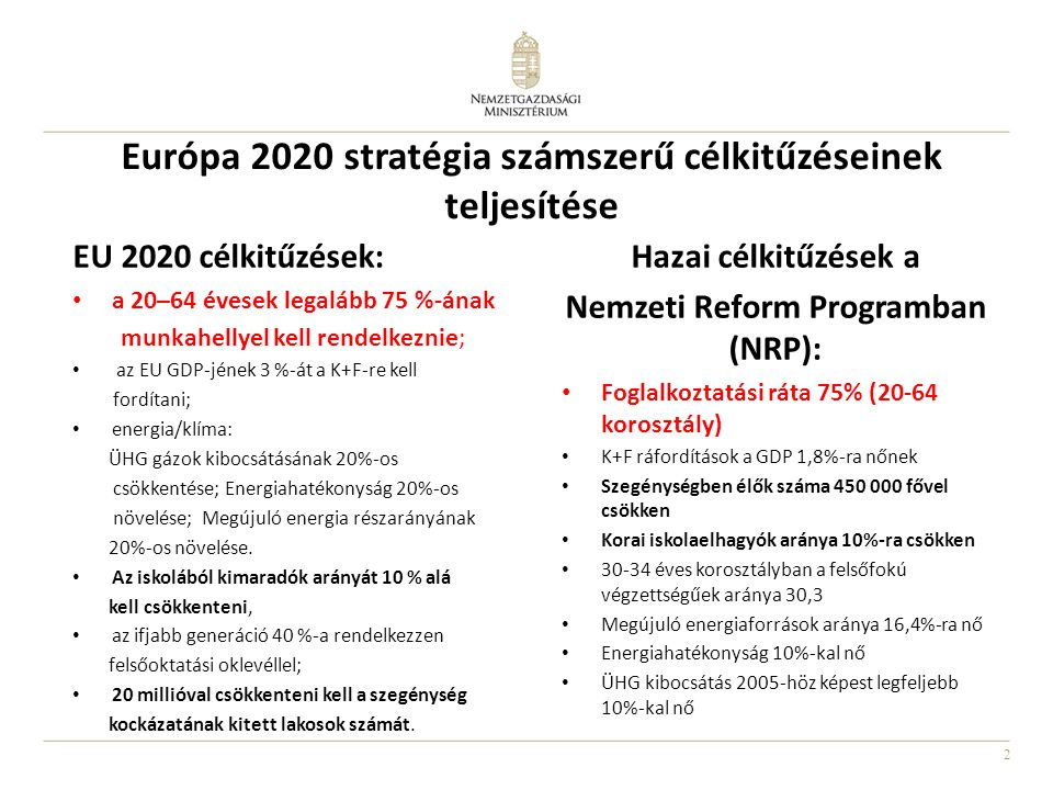 Európa 2020 stratégia számszerű célkitűzéseinek teljesítése