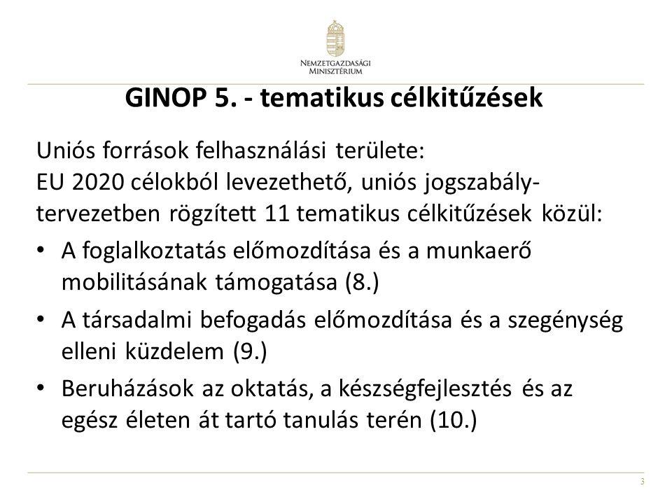GINOP 5. - tematikus célkitűzések