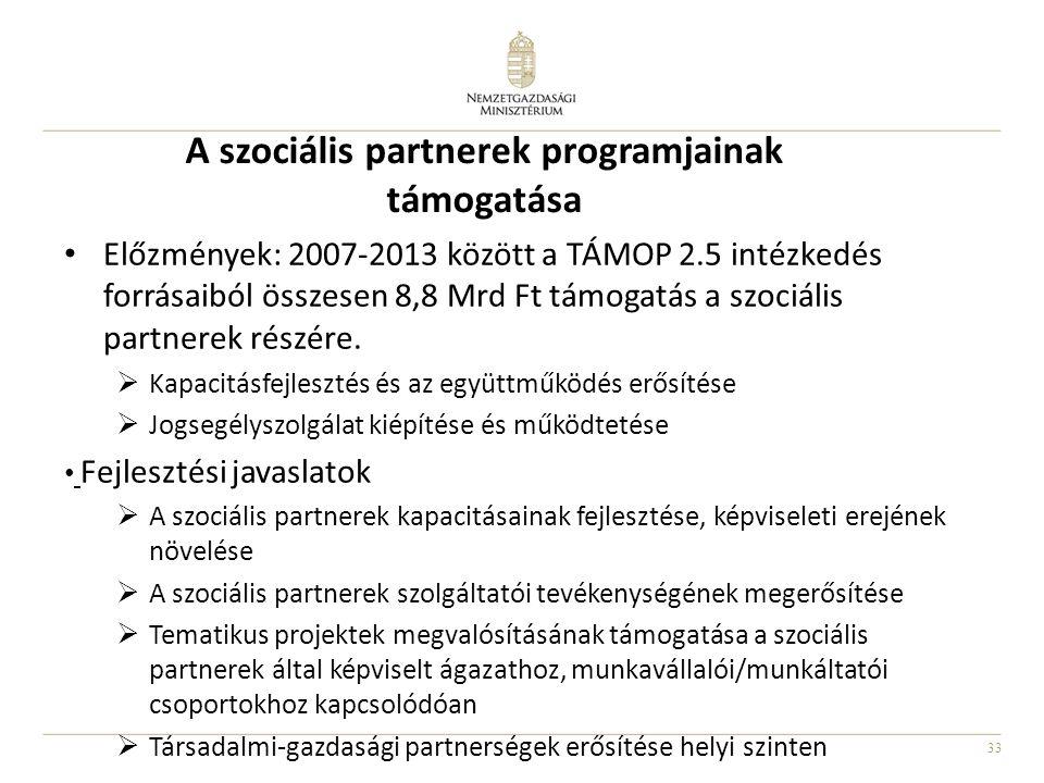 A szociális partnerek programjainak támogatása