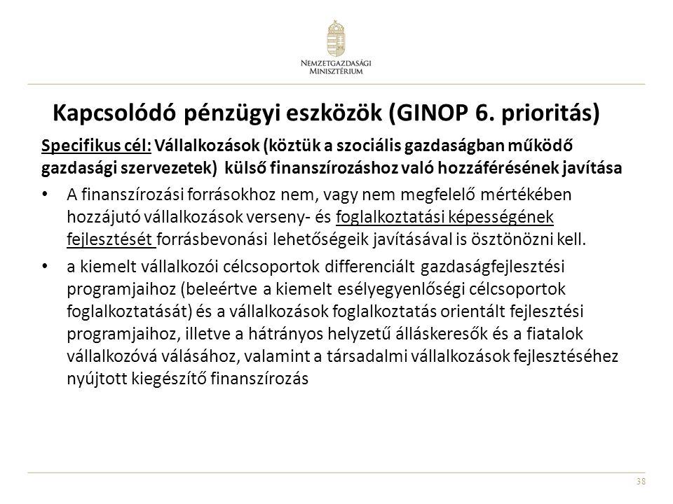 Kapcsolódó pénzügyi eszközök (GINOP 6. prioritás)