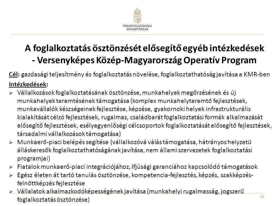 A foglalkoztatás ösztönzését elősegítő egyéb intézkedések - Versenyképes Közép-Magyarország Operatív Program