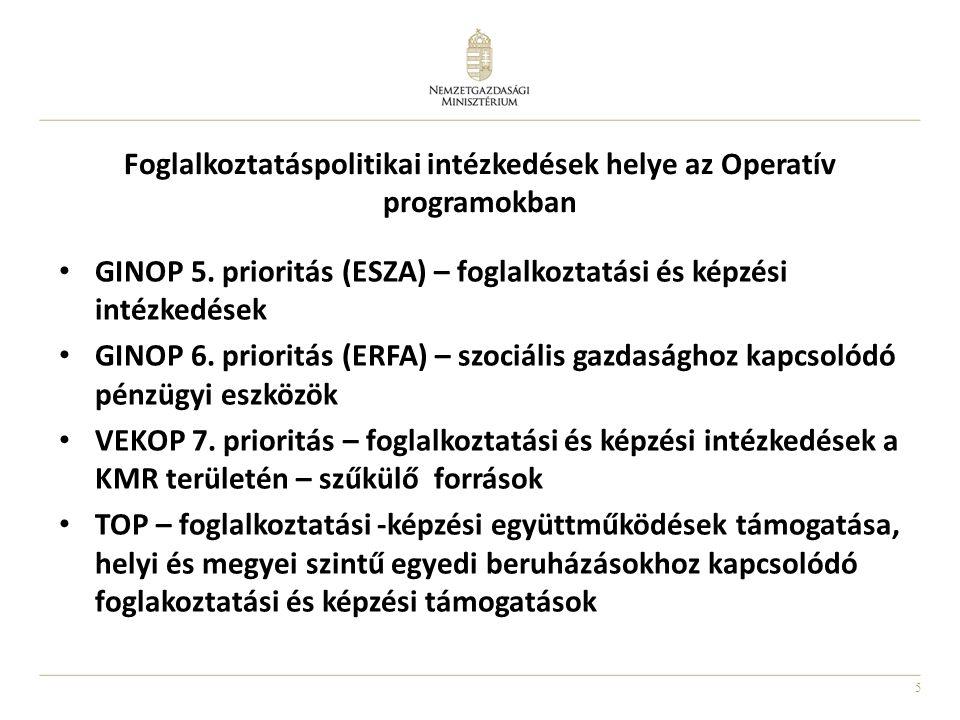 Foglalkoztatáspolitikai intézkedések helye az Operatív programokban