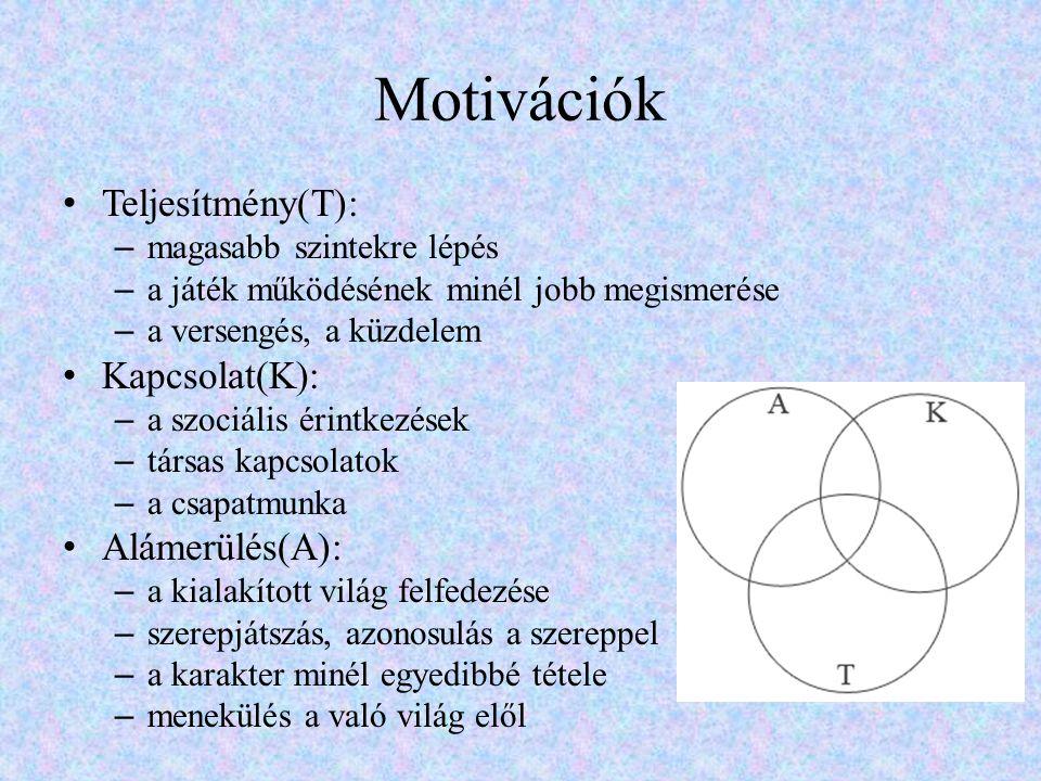 Motivációk Teljesítmény(T): Kapcsolat(K): Alámerülés(A):