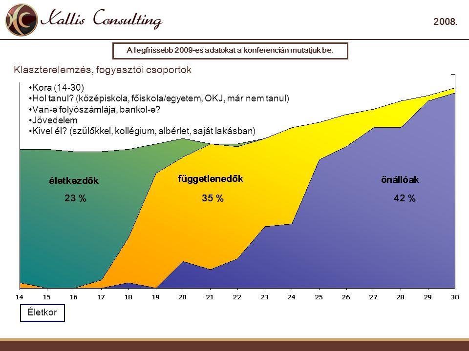 A legfrissebb 2009-es adatokat a konferencián mutatjuk be.
